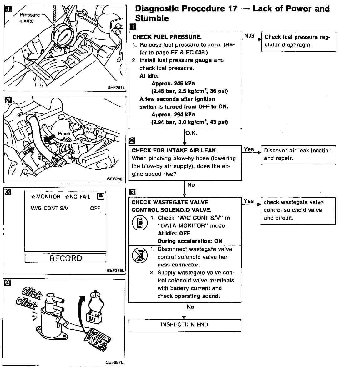 Nissan Pulsar Gtir Wiring Diagram Ga16 3